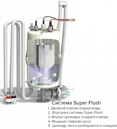 preview_Hygromatik_super_flush_0